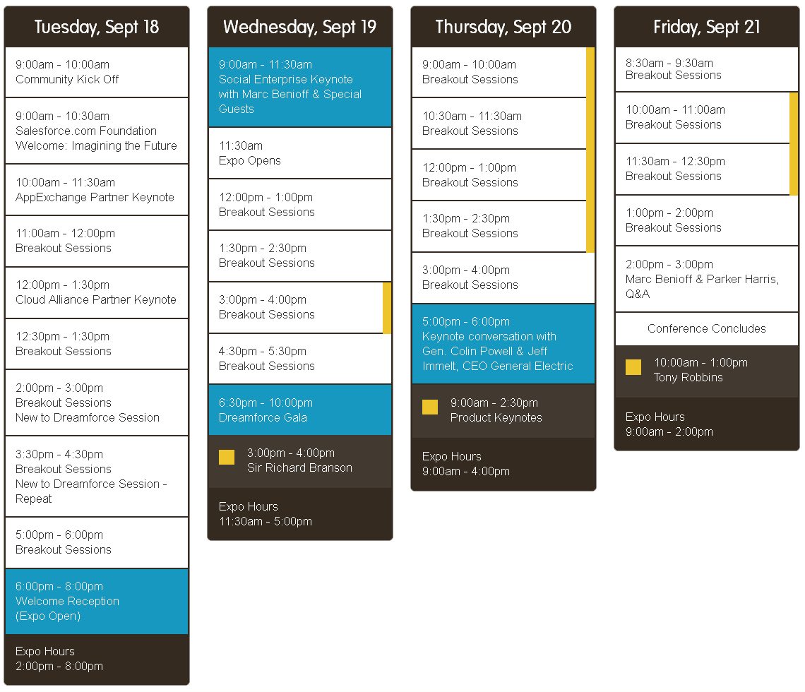 Dreamforce 2012 Schedule.  Free pass gives you access to certain events on Wednesday, Thursday & Friday.