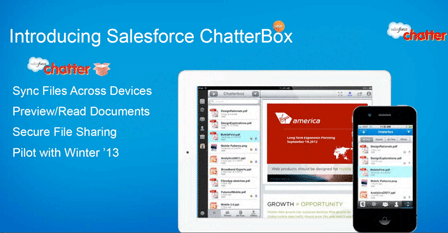 Salesforce Chatterbox enterprise cloud storage