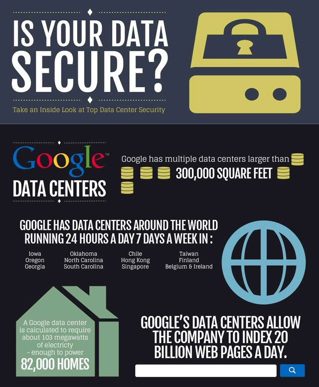 How Secure Is Your Personal Data (top)