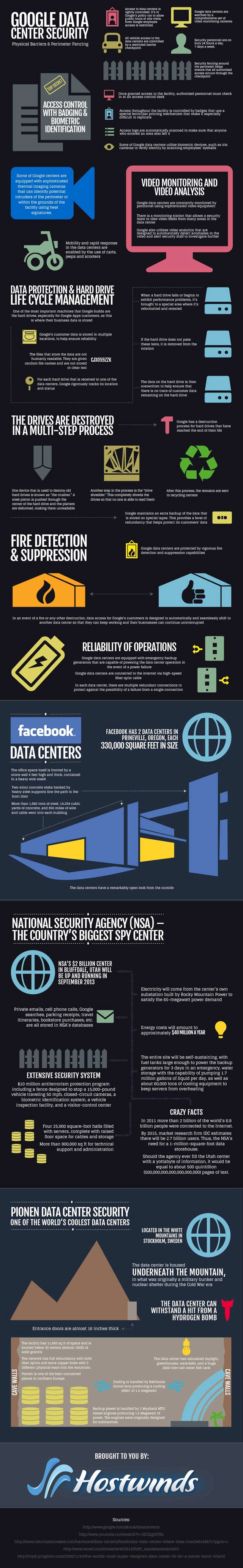 How Secure Is Your Personal Data (bottom)