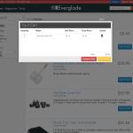 Salesforce shopping cart integration
